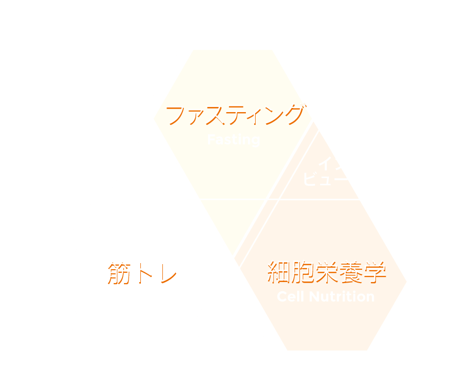 TUKURUメソッド